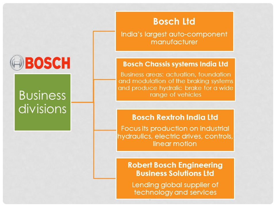 Business divisions Bosch Ltd