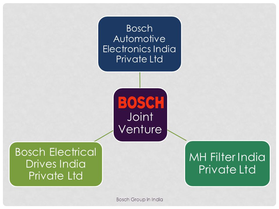 Bosch Group in India Joint Venture