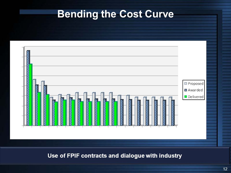 Use of FPIF contracts and dialogue with industry