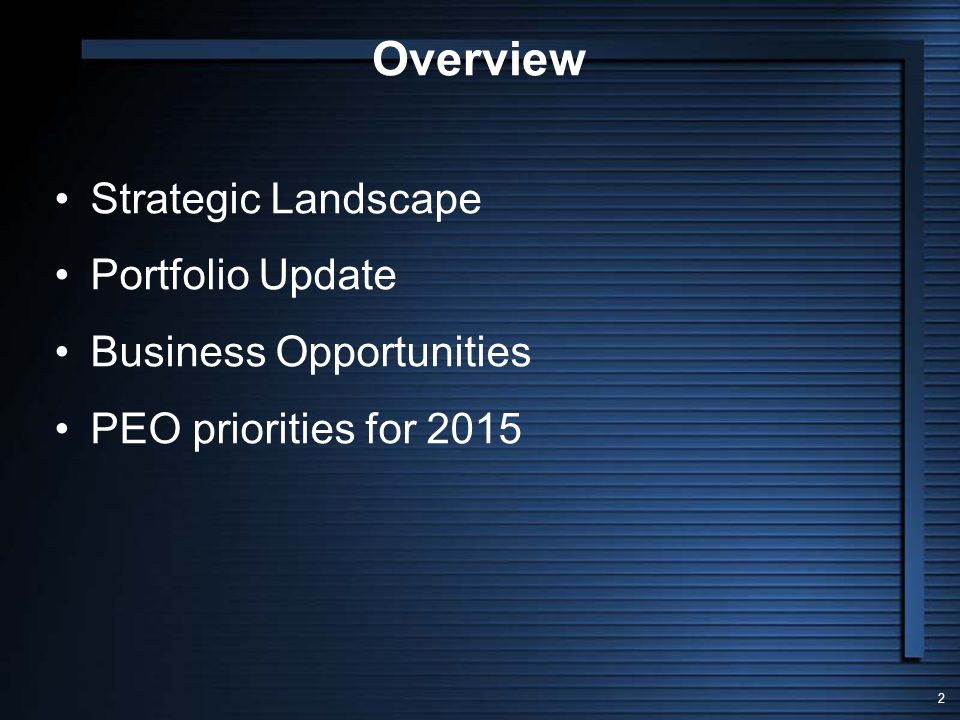 Overview Strategic Landscape Portfolio Update Business Opportunities
