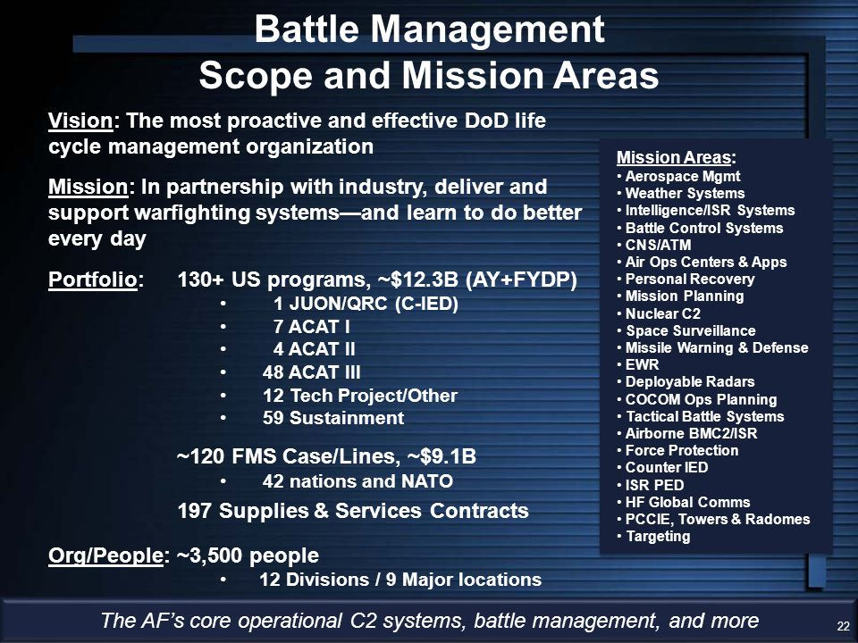 Battle Management Scope and Mission Areas