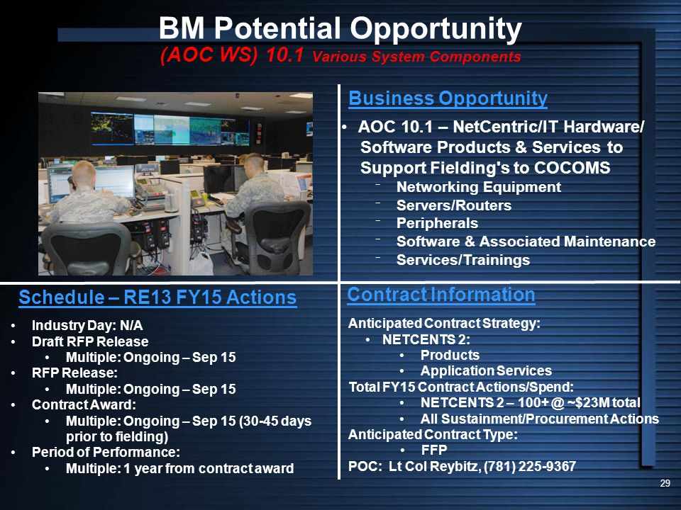 BM Potential Opportunity (AOC WS) 10.1 Various System Components