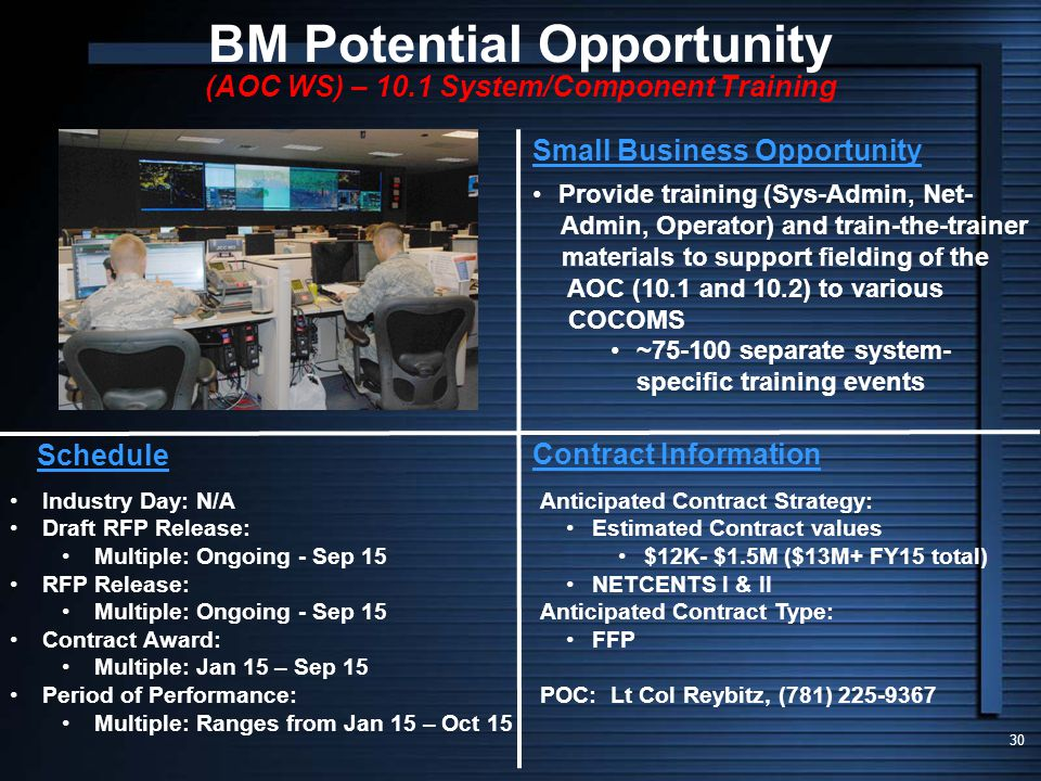 BM Potential Opportunity (AOC WS) – 10.1 System/Component Training