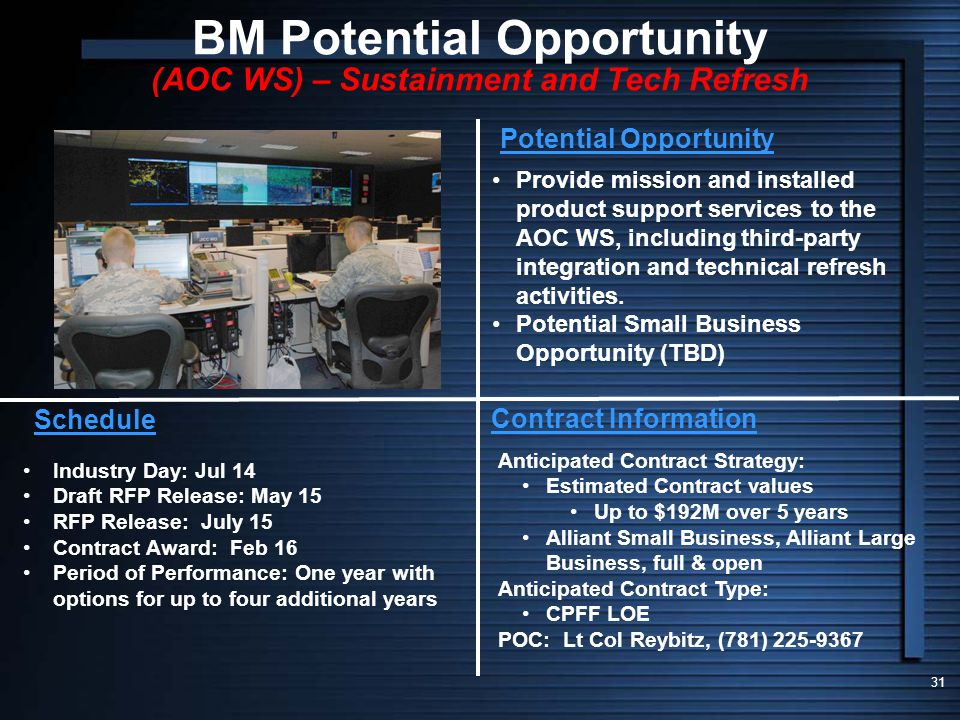 BM Potential Opportunity (AOC WS) – Sustainment and Tech Refresh
