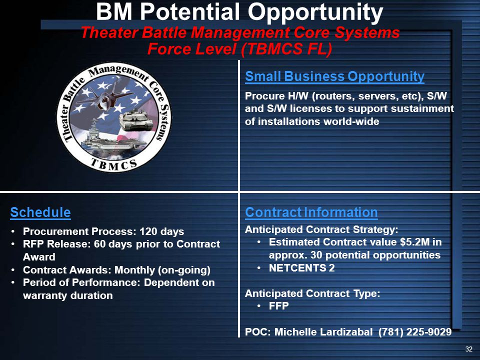 BM Potential Opportunity Theater Battle Management Core Systems