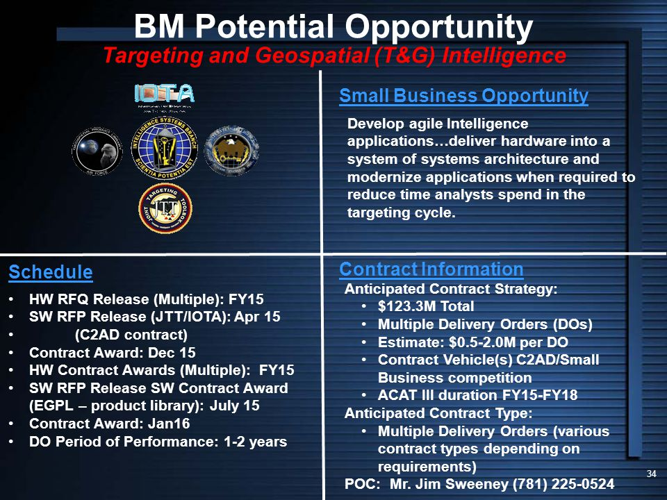 BM Potential Opportunity Targeting and Geospatial (T&G) Intelligence