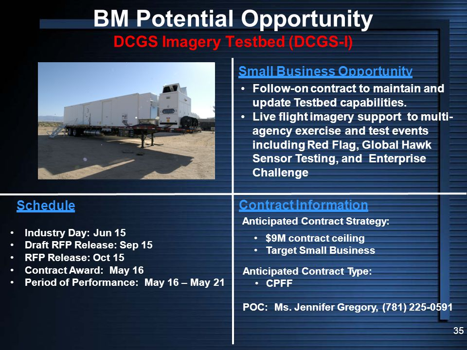 BM Potential Opportunity DCGS Imagery Testbed (DCGS-I)