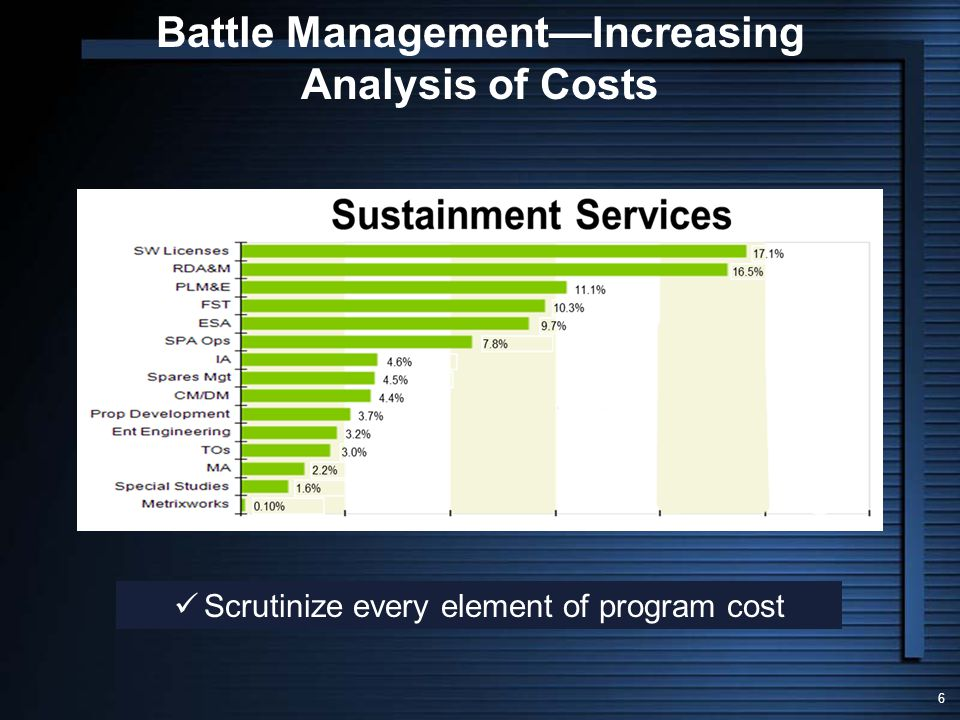 Battle Management—Increasing Analysis of Costs