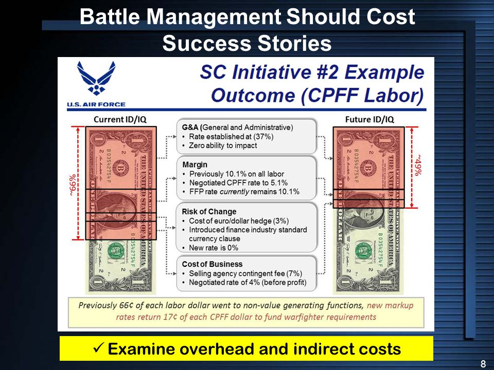 Battle Management Should Cost Success Stories