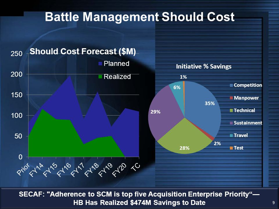 Battle Management Should Cost