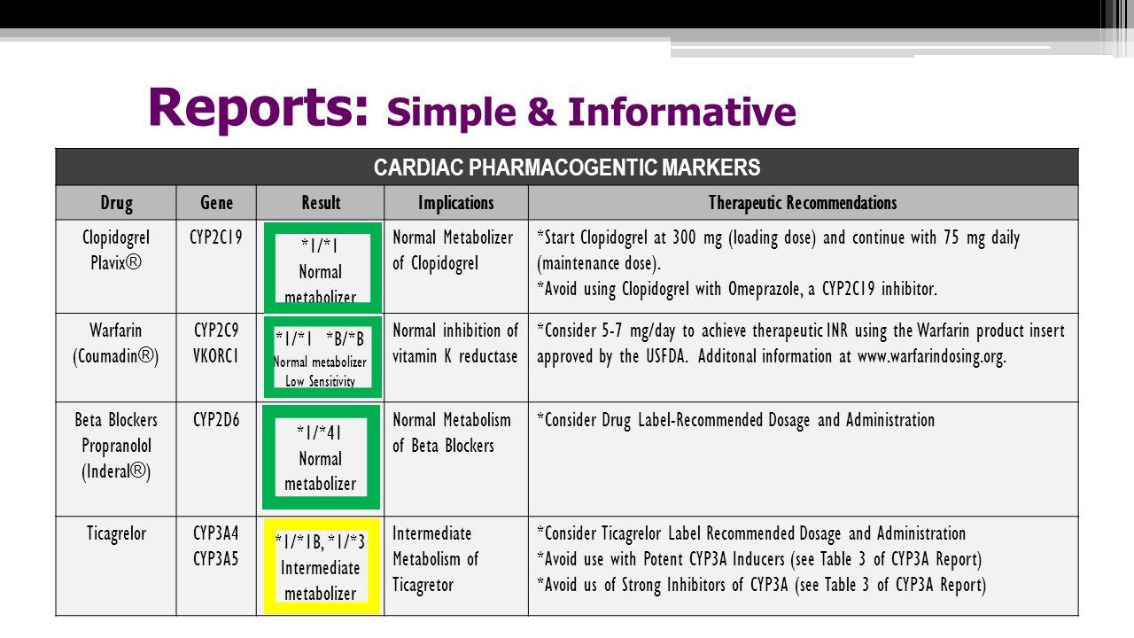 Reports: Simple & Informative