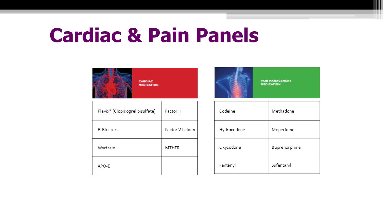 Cardiac & Pain Panels Plavix* (Clopidogrel bisulfate) Factor II