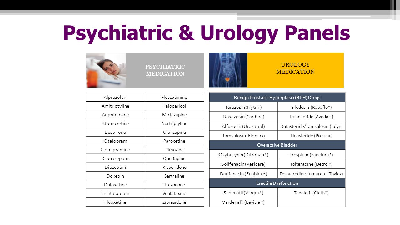 Psychiatric & Urology Panels