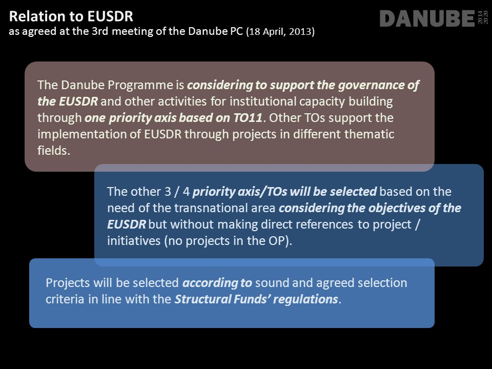 DANUBE Relation to EUSDR