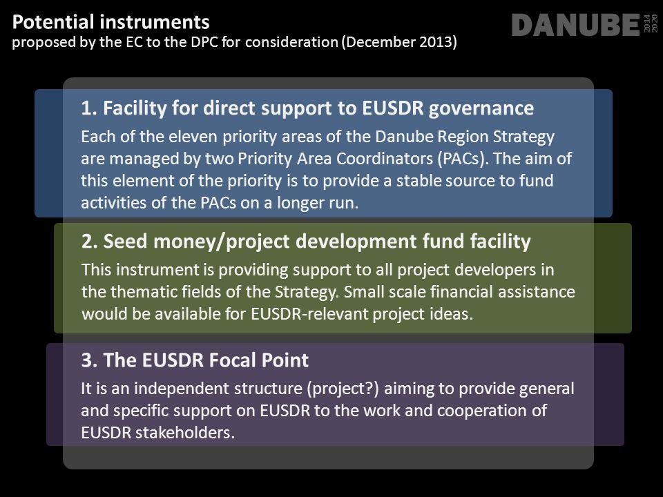 DANUBE Potential instruments