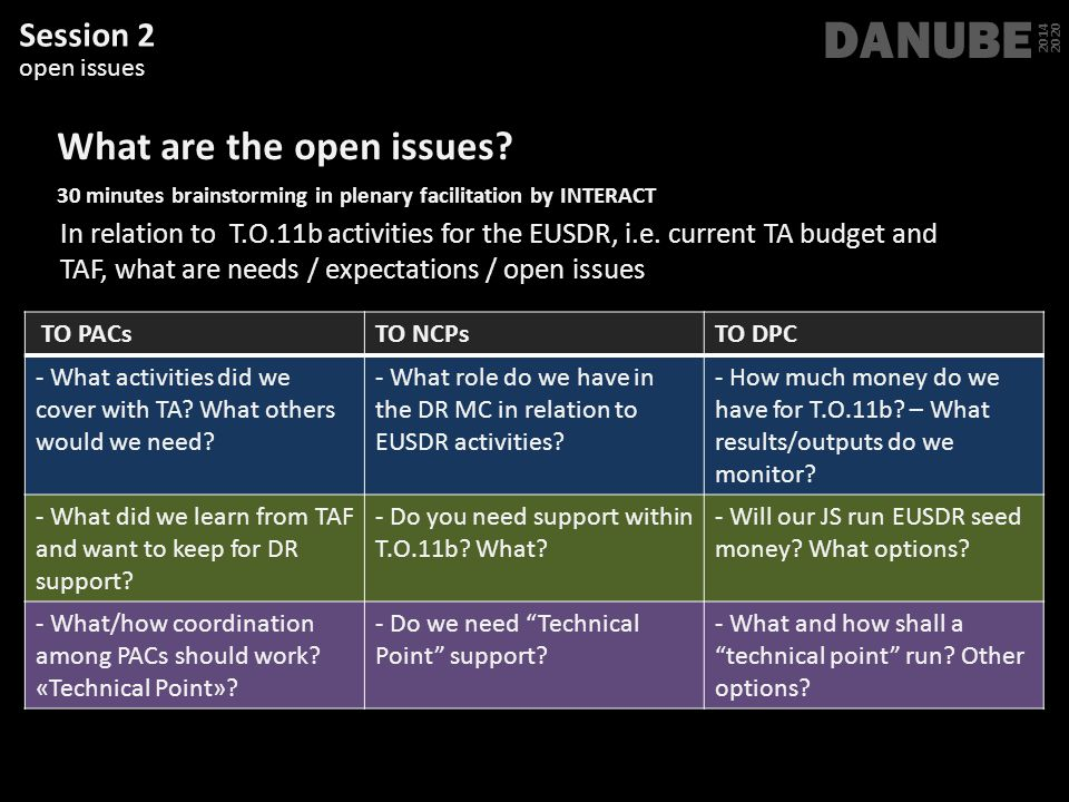 DANUBE What are the open issues Session 2