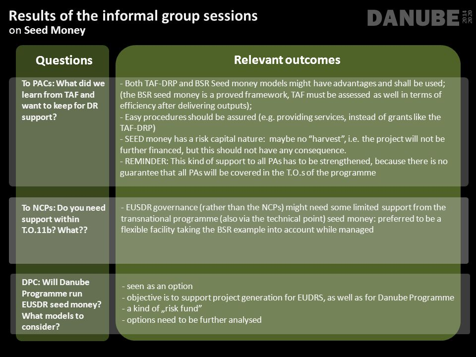 DANUBE Results of the informal group sessions Questions