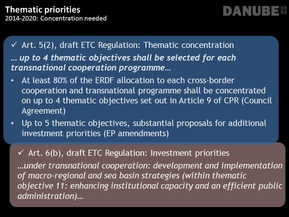 DANUBE Thematic priorities