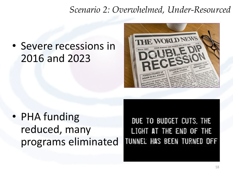 Severe recessions in 2016 and 2023
