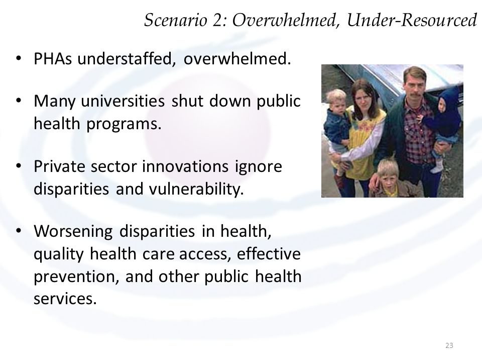 Scenario 2: Overwhelmed, Under-Resourced