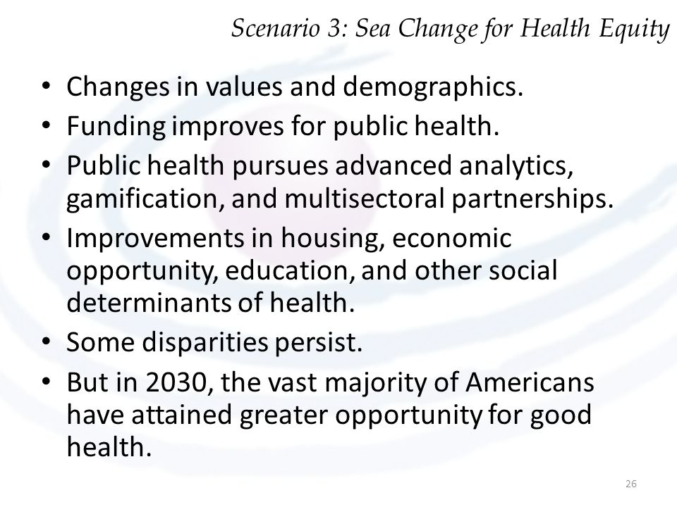 Changes in values and demographics.