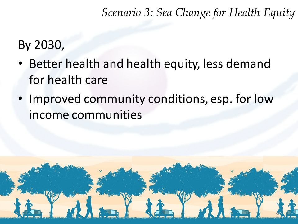 Better health and health equity, less demand for health care