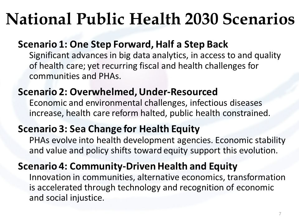 National Public Health 2030 Scenarios