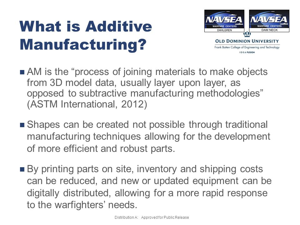 What is Additive Manufacturing