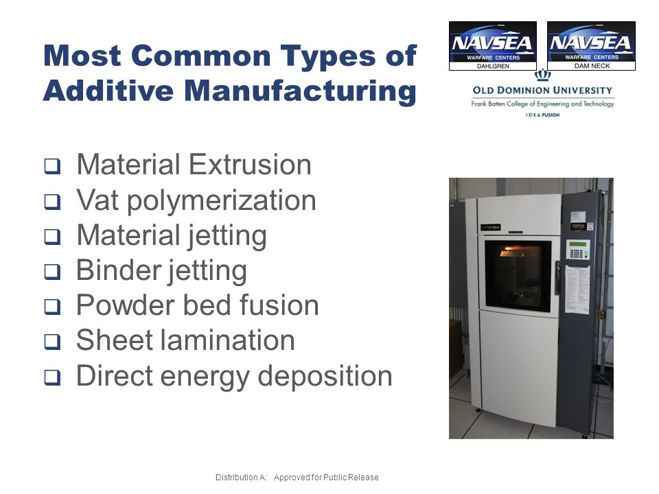 Most Common Types of Additive Manufacturing