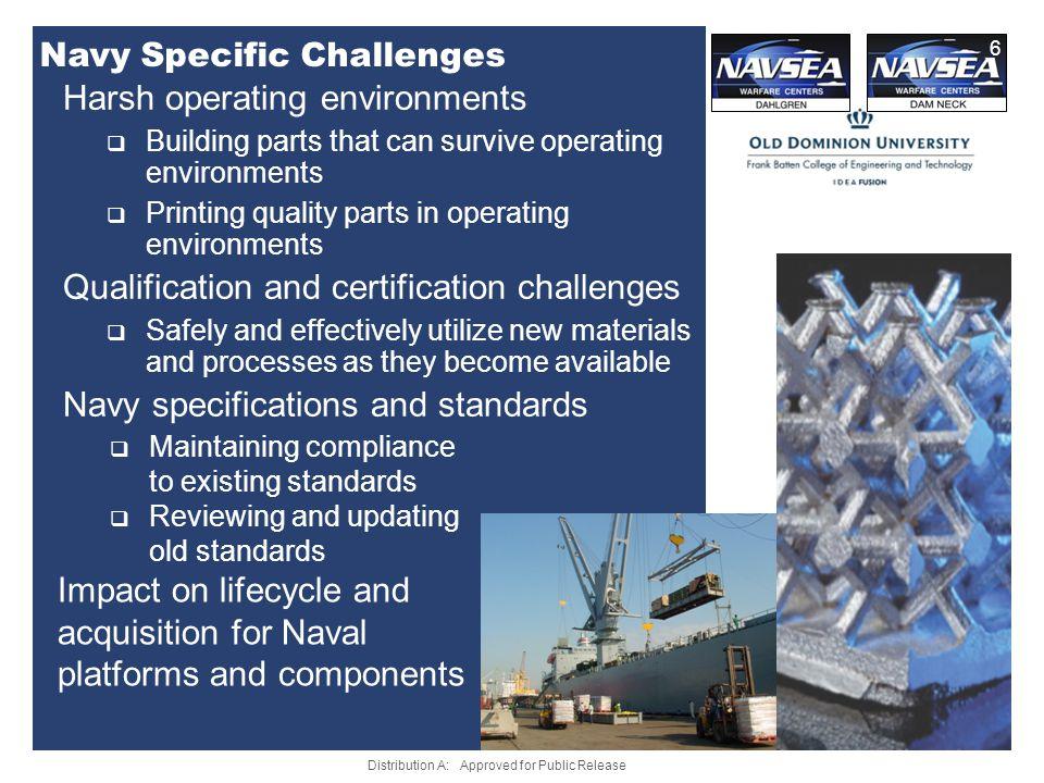 Navy Specific Challenges