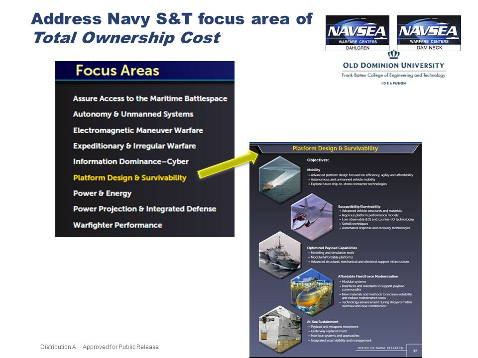 Address Navy S&T focus area of Total Ownership Cost
