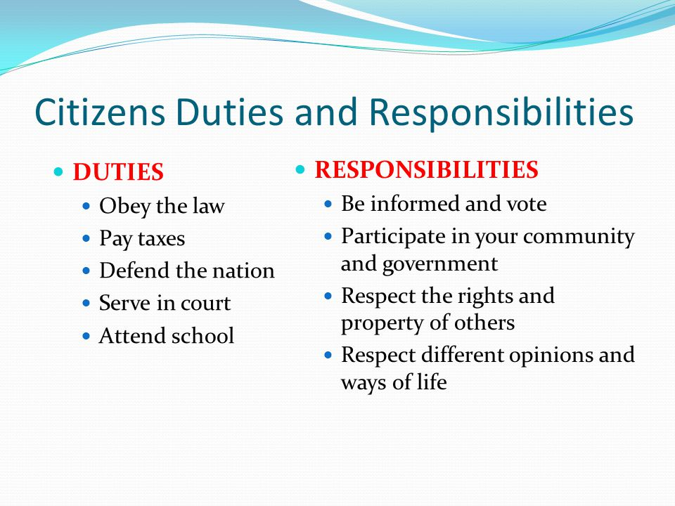 Citizens Duties and Responsibilities