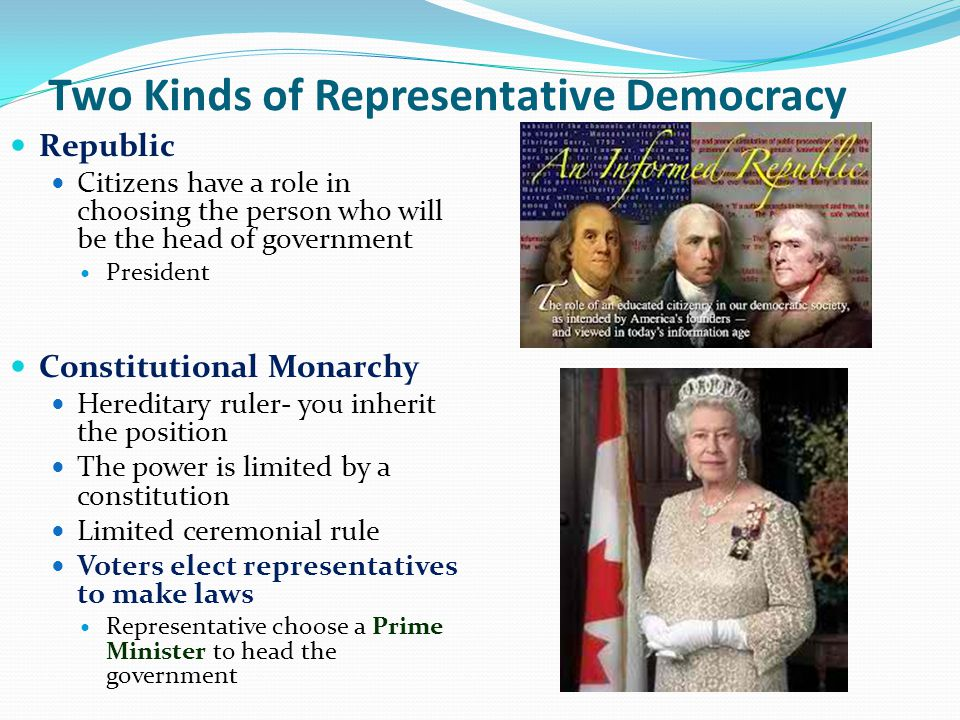 Two Kinds of Representative Democracy
