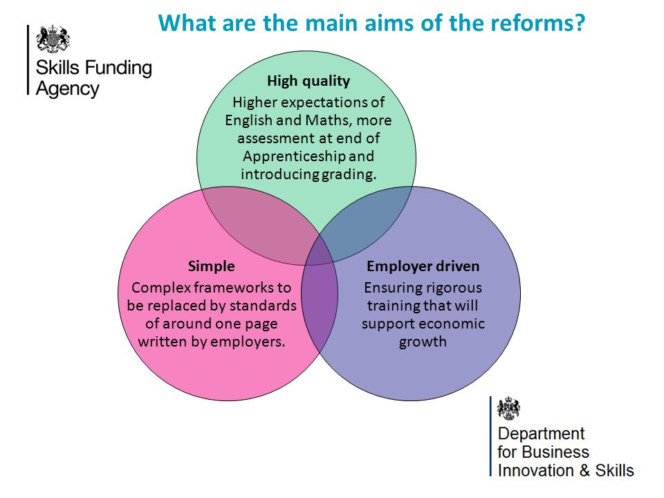 Ensuring rigorous training that will support economic growth