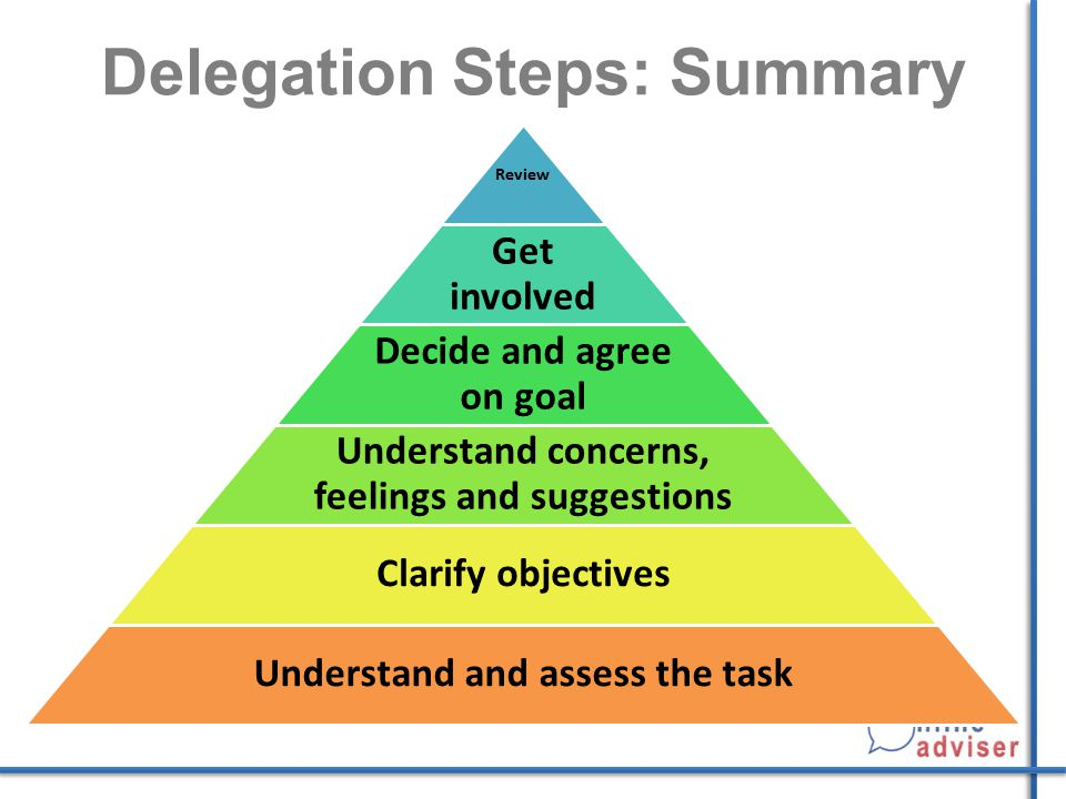 Delegation Steps: Summary