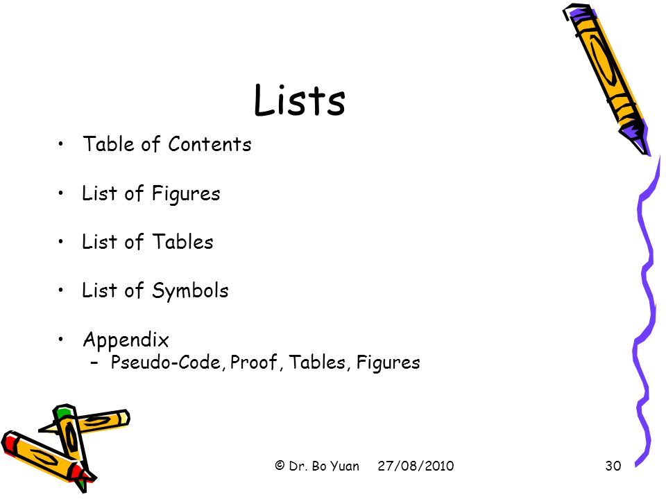 Lists Table of Contents List of Figures List of Tables List of Symbols
