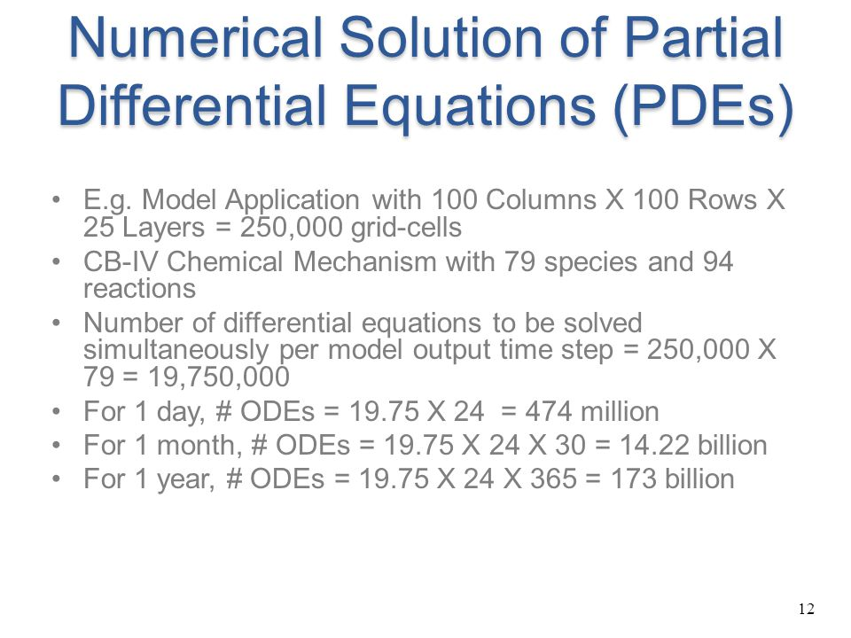 Numerical Solution of Partial Differential Equations (PDEs)