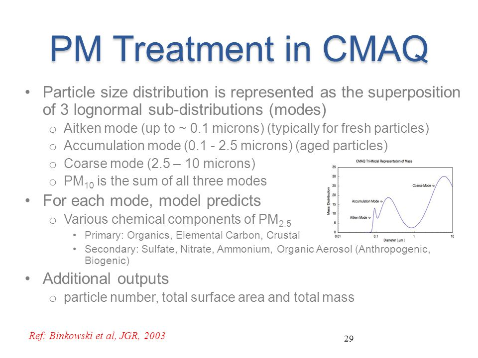 PM Treatment in CMAQ Particle size distribution is represented as the superposition of 3 lognormal sub-distributions (modes)