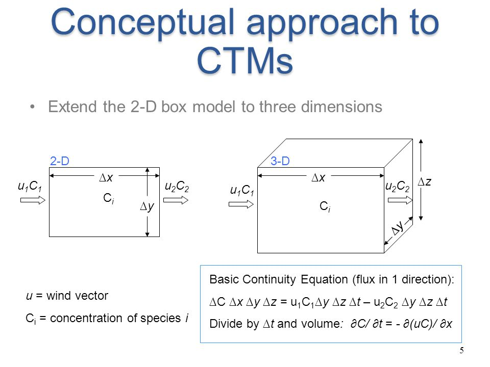 Conceptual approach to CTMs