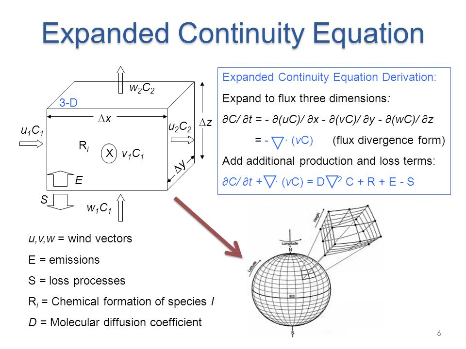 Expanded Continuity Equation