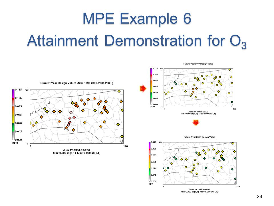 MPE Example 6 Attainment Demonstration for O3