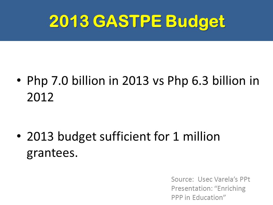 2013 GASTPE Budget Php 7.0 billion in 2013 vs Php 6.3 billion in 2012