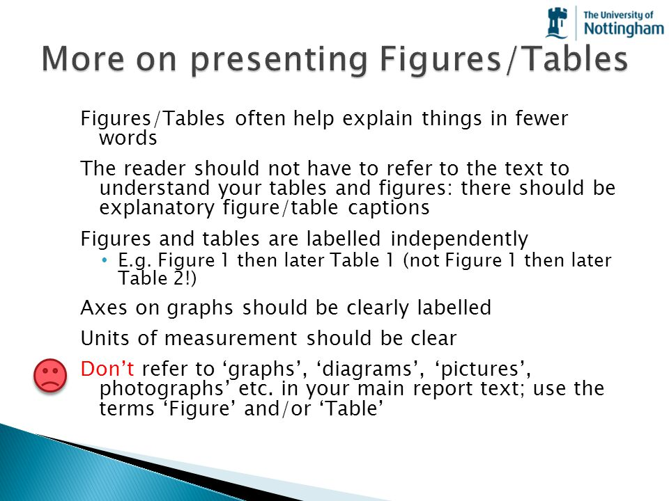 More on presenting Figures/Tables