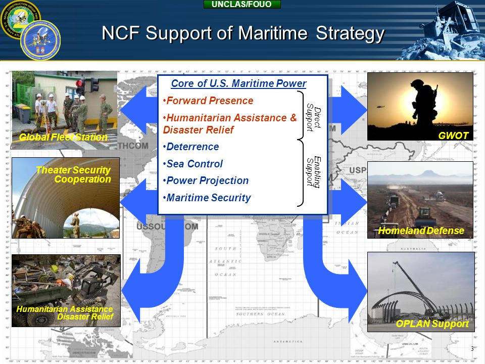 NCF Support of Maritime Strategy
