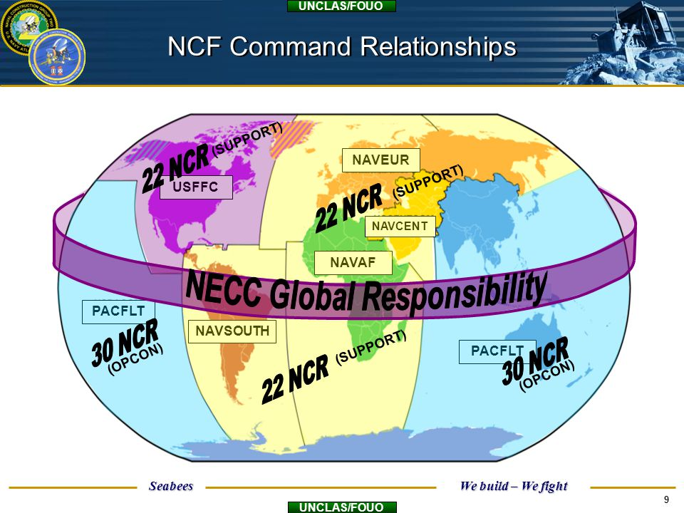 NCF Command Relationships