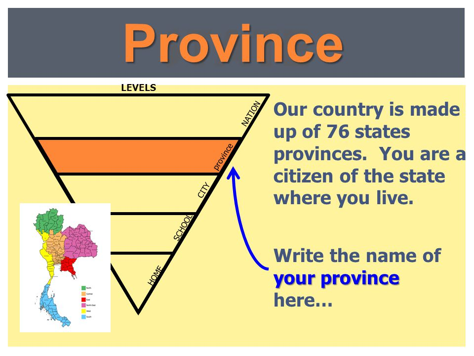 Province STATE. LEVELS. Our country is made up of 76 states provinces. You are a citizen of the state where you live.