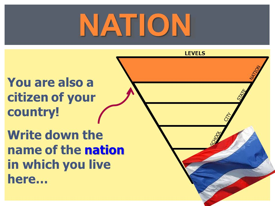 NATION NATION You are also a citizen of your country!