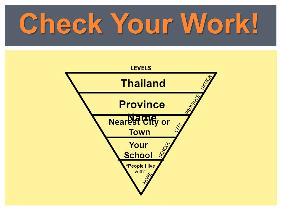 Check Your Work! Thailand Province Name Nearest City or Town
