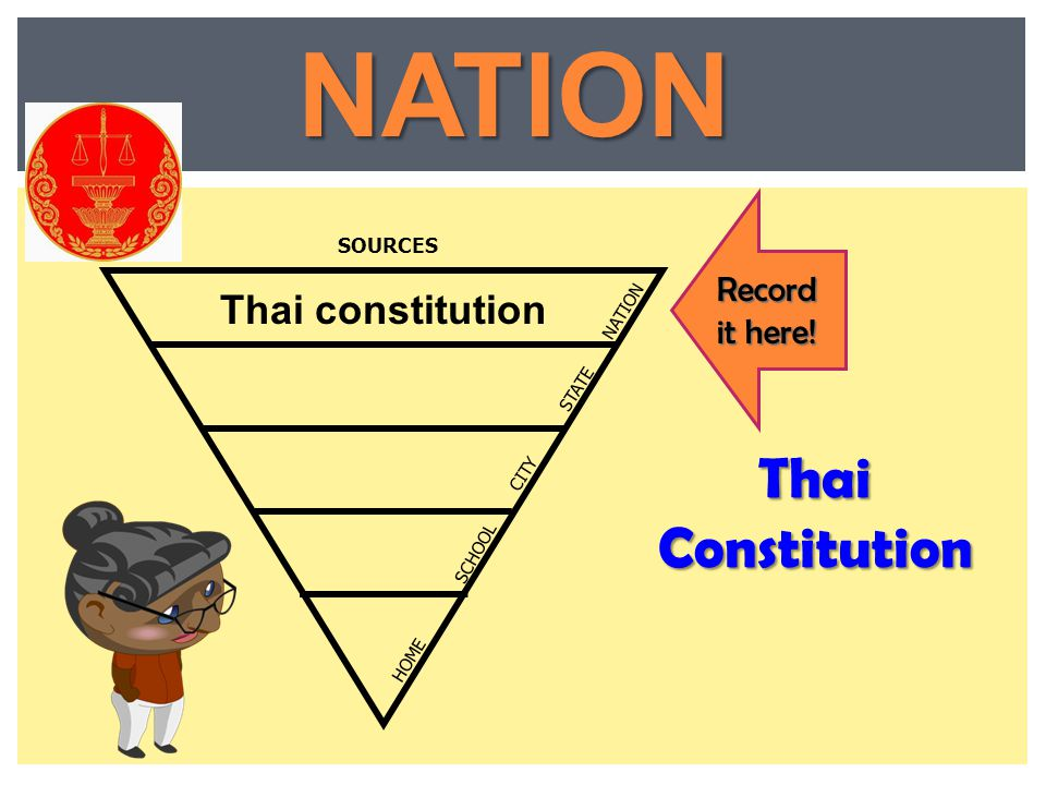 NATION Thai Constitution Thai constitution Record it here! SOURCES