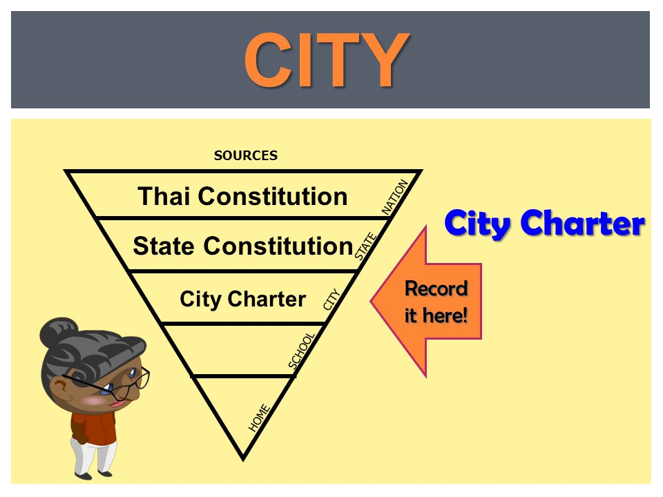 CITY City Charter Thai Constitution State Constitution Record it here!